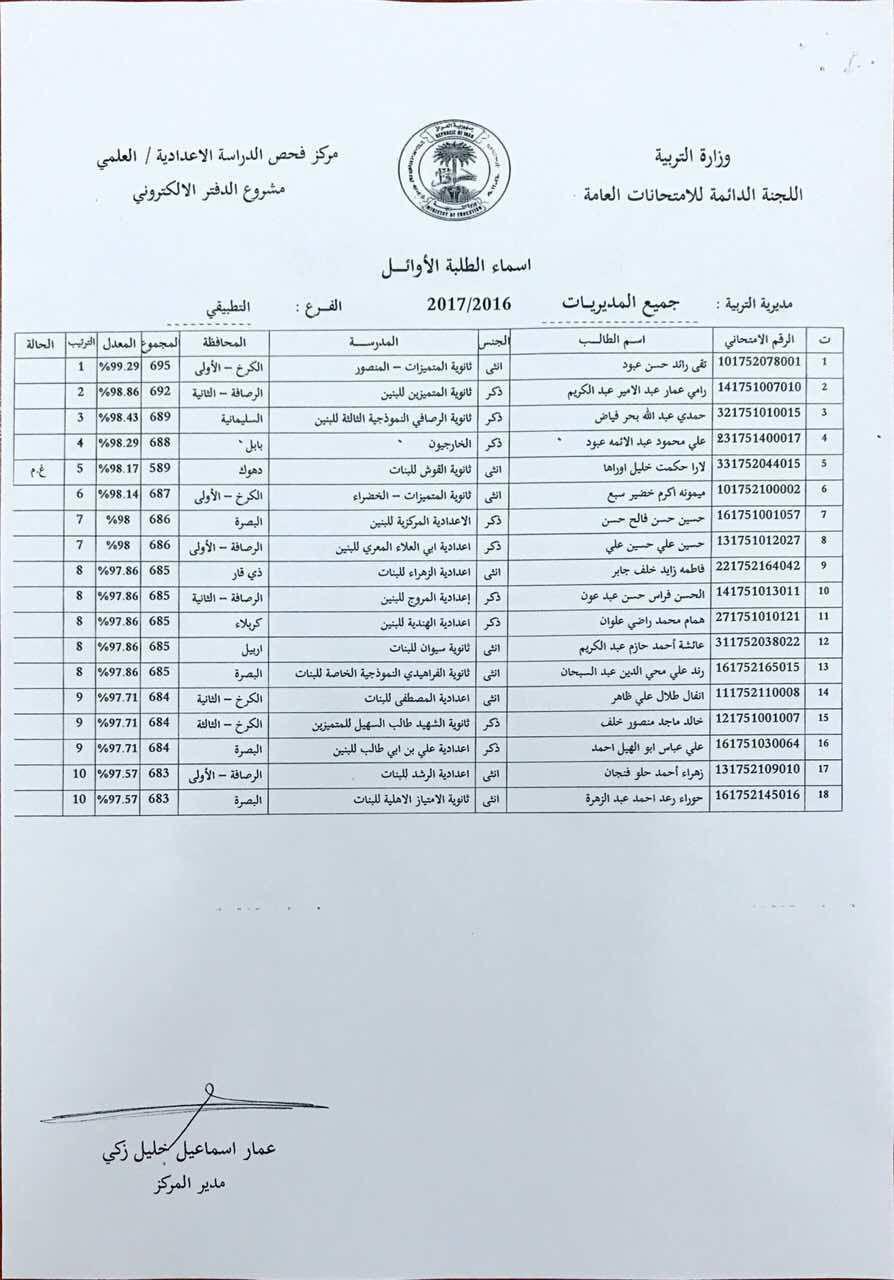 احدث اخبار العراق 2017_تنشر اسماء