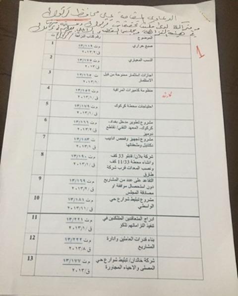 احدث اخبار العراق 2017_اوغلو يعرض