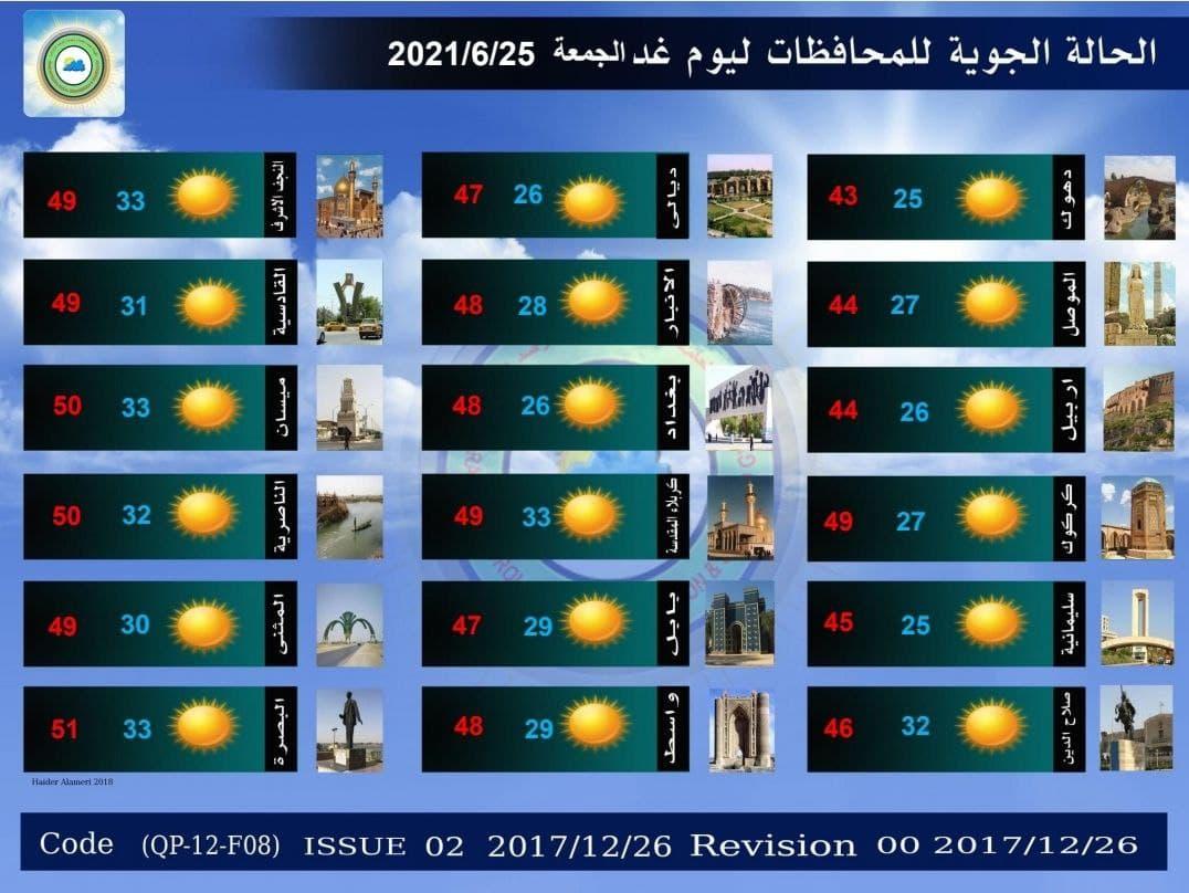 طقس العراق للايام الاربعة المقبلة