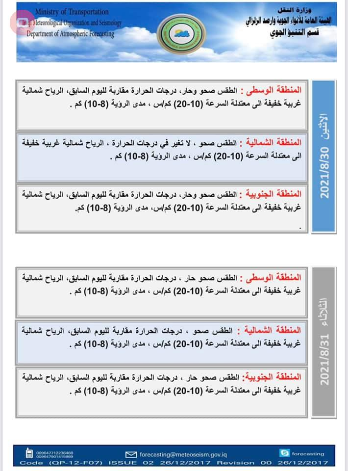 اجواء لاهبة في عموم #العراق باستثناء 3 محافظات