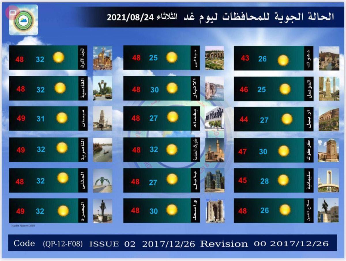 #بغداد   استمرار ارتفاع درجات الحرارة حتى نهاية الاسبوع