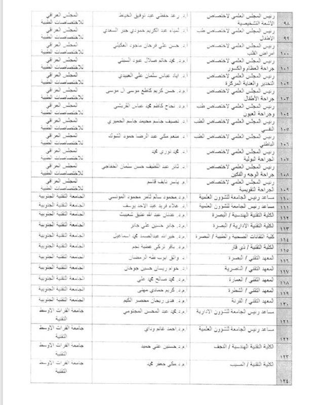 صحيفة العراق تنشر أسماء 165 عميدا ورئيس جامعة تم تعيينهم امس