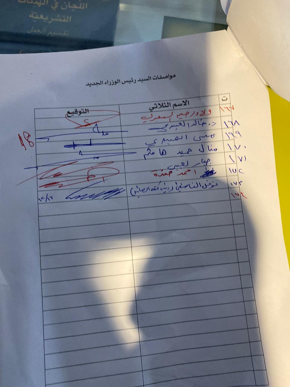 170 برلمانيا يضعون مواصفات رئيس الوزراء الجديد وظافر العاني:لا مانع من تسلمه منصبا قبل 2003!!