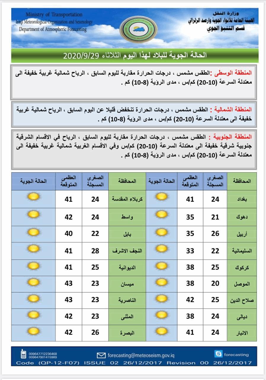 استقرار درجات الحرارة بالعراق وأمطار خفيفة تزور هذه المناطق